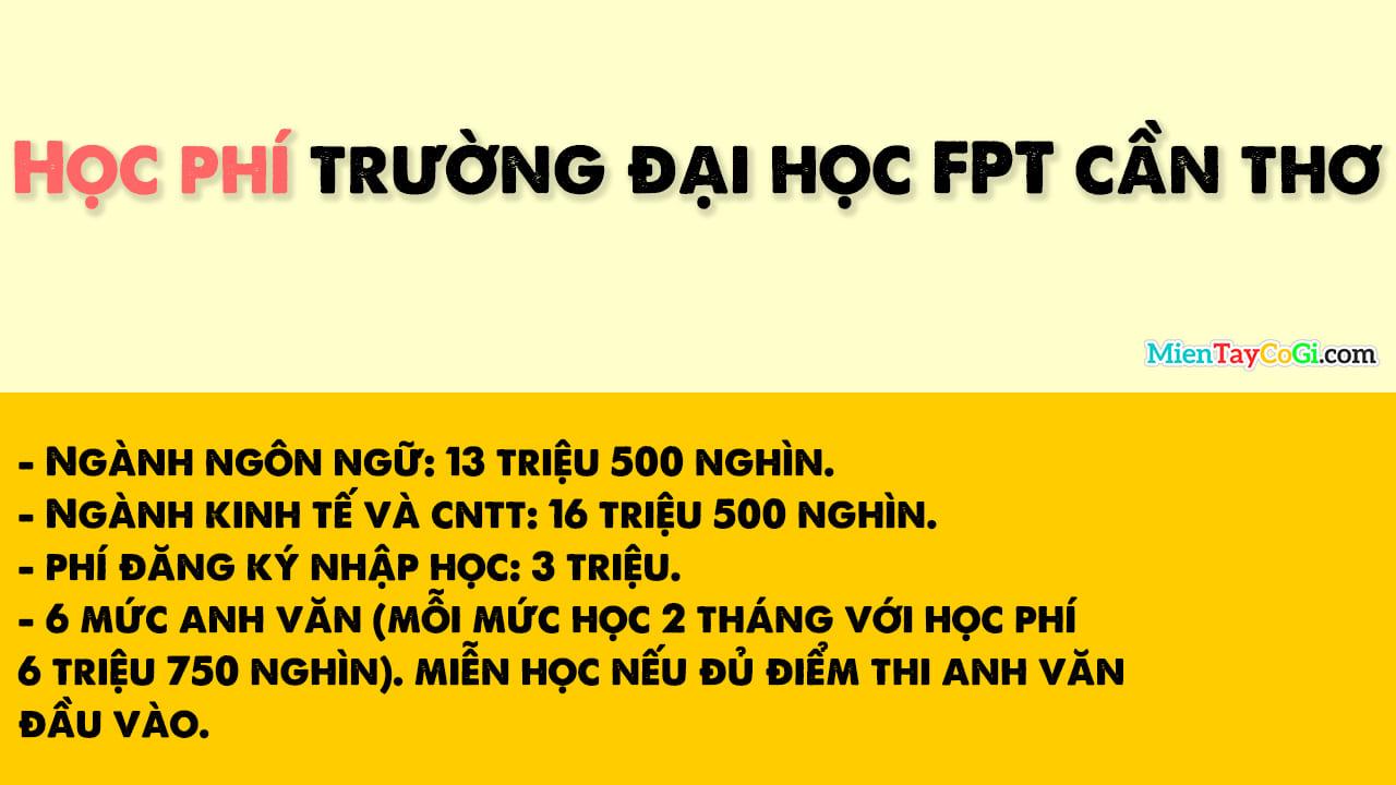 Học phí trường ĐH FPT