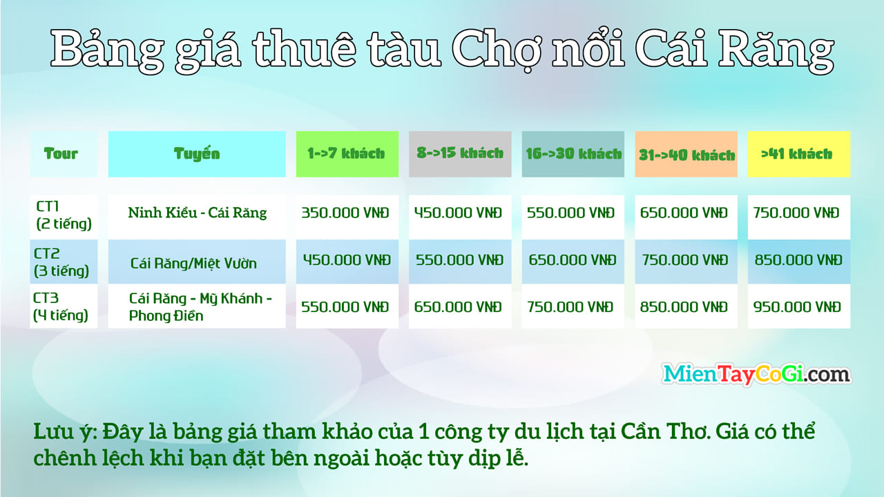 Price list for chartering a boat to Cai Rang Can Tho floating market in Vietnam